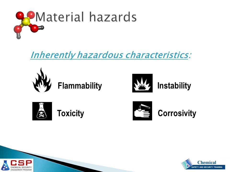 Material hazards Inherently hazardous characteristics: Flammability Toxicity Instability Corrosivity