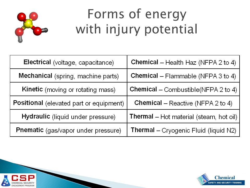 Forms of energy with injury potential