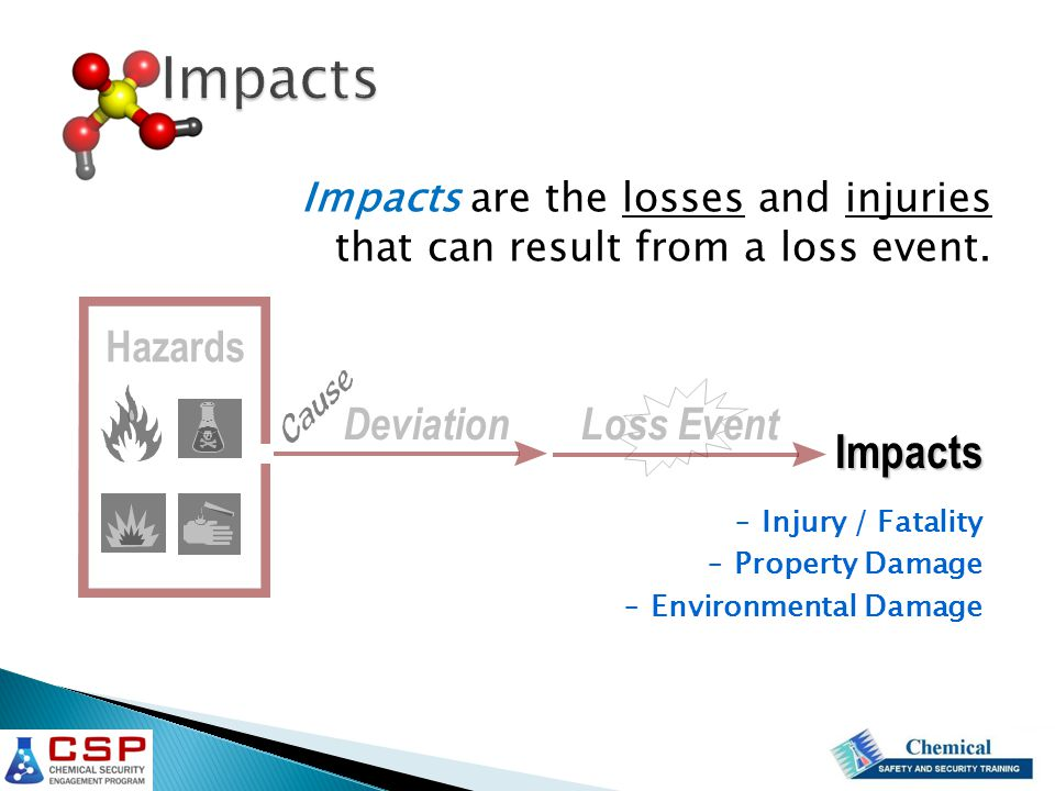 Impacts are the losses and injuries that can result from a loss event.