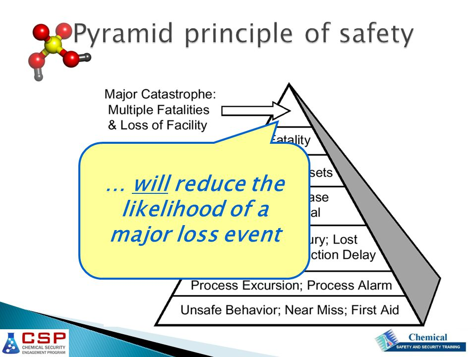 … will reduce the likelihood of a major loss event