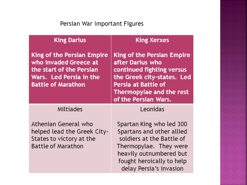 King Darius King of the Persian Empire who invaded Greece at the start of the Persian Wars.