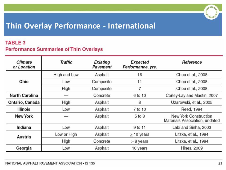 Thin Overlay Performance - International KDOT | KAPA Fall Forum 2014