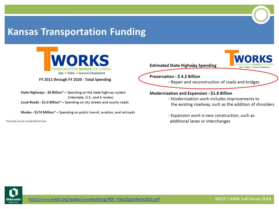 Kansas Transportation Funding KDOT | KAPA Fall Forum 2014 http://www.ksdot.org/Assets/wwwksdotorg/PDF_Files/QuickFacts2010.pdf