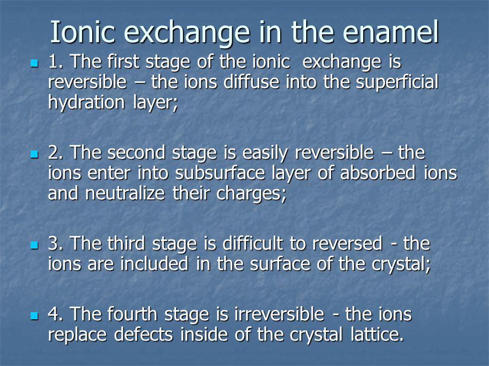 Ionic exchange in the enamel 1.