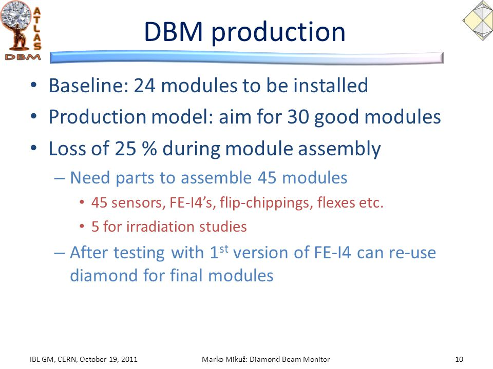 DBM production Baseline: 24 modules to be installed Production model: aim for 30 good modules Loss of 25 % during module assembly – Need parts to asse
