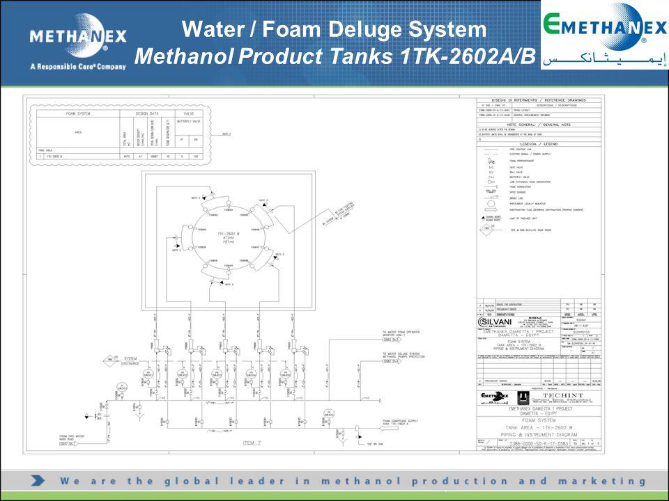 Water / Foam Deluge System Methanol Product Tanks 1TK-2602A/B