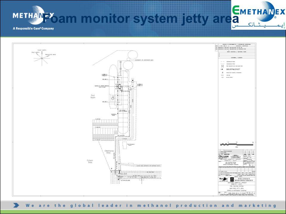 Foam monitor system jetty area