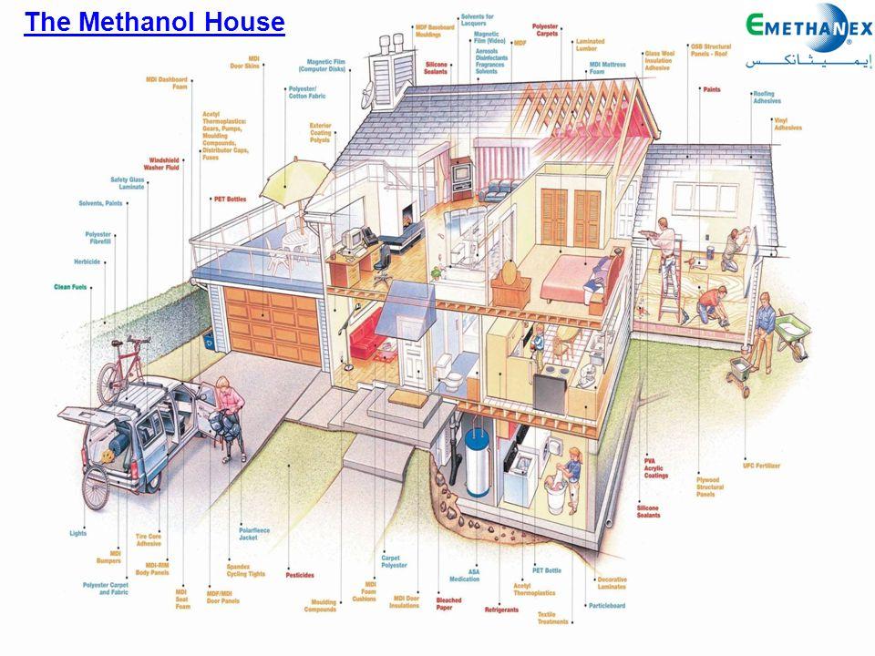 The Methanol House