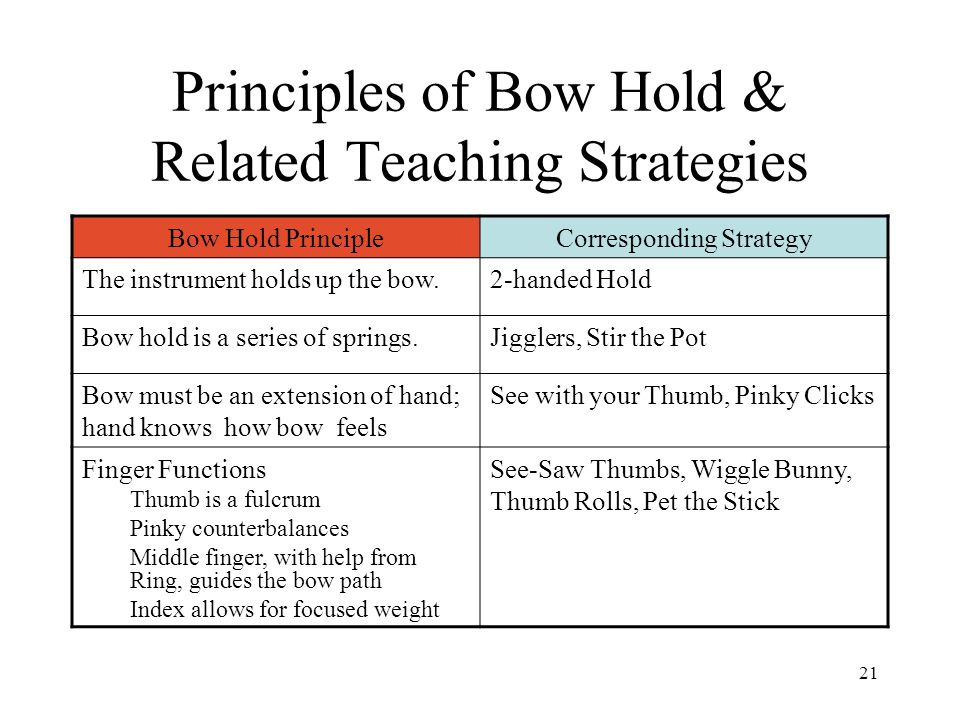 20 So an instructional sequence designed to develop a functional bow hold might include: 1.