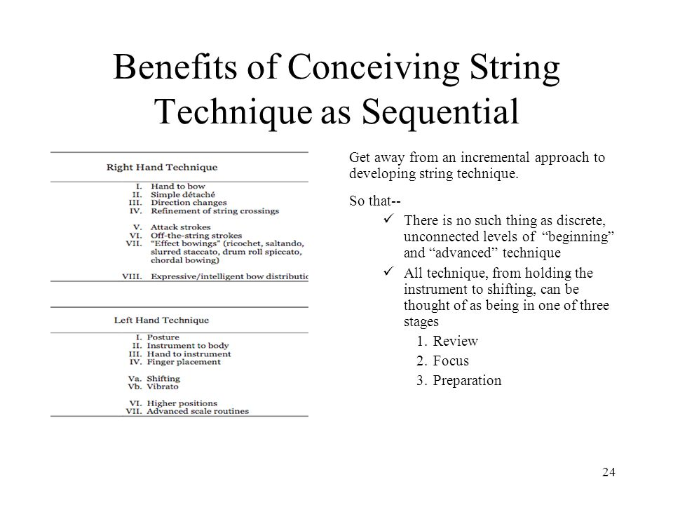 23 Elements of String Technique