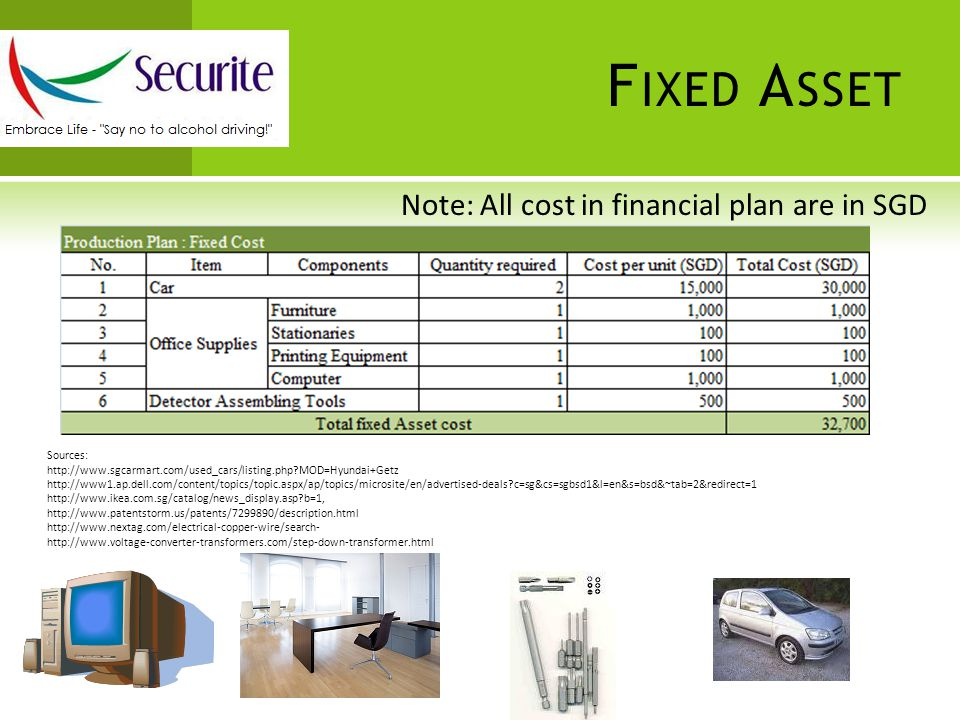 F IXED A SSET Sources: http://www.sgcarmart.com/used_cars/listing.php MOD=Hyundai+Getz http://www1.ap.dell.com/content/topics/topic.aspx/ap/topics/microsite/en/advertised-deals c=sg&cs=sgbsd1&l=en&s=bsd&~tab=2&redirect=1 http://www.ikea.com.sg/catalog/news_display.asp b=1, http://www.patentstorm.us/patents/7299890/description.html http://www.nextag.com/electrical-copper-wire/search- http://www.voltage-converter-transformers.com/step-down-transformer.html Note: All cost in financial plan are in SGD
