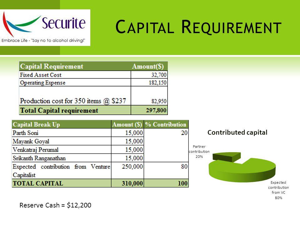 C APITAL R EQUIREMENT Reserve Cash = $12,200