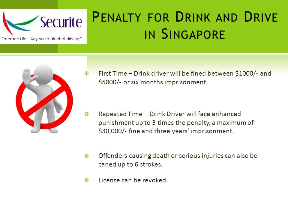 P ENALTY FOR D RINK AND D RIVE IN S INGAPORE  First Time – Drink driver will be fined between $1000/- and $5000/- or six months imprisonment.