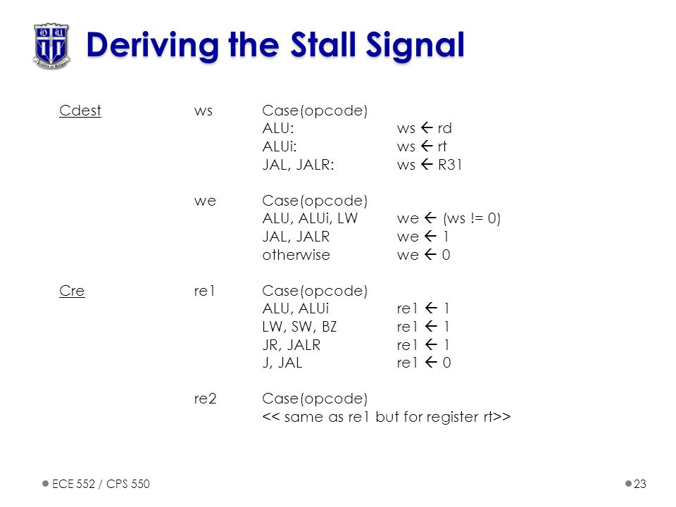 ECE 552 / CPS 55023 Deriving the Stall Signal CdestwsCase(opcode) ALU: ws  rd ALUi: ws  rt JAL, JALR: ws  R31 weCase(opcode) ALU, ALUi, LW we  (ws != 0) JAL, JALRwe  1 otherwisewe  0 Crere1Case(opcode) ALU, ALUire1  1 LW, SW, BZre1  1 JR, JALRre1  1 J, JALre1  0 re2Case(opcode) >