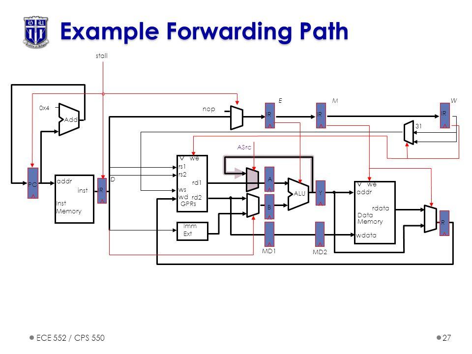 ECE 552 / CPS 55027 Example Forwarding Path ASrc IR PC A B Y R MD1 MD2 addr inst Inst Memory 0x4 Add IR Imm Ext ALU rd1 GPRs rs1 rs2 ws wd rd2 we wdata addr wdata rdata Data Memory we 31 nop stall D EMW
