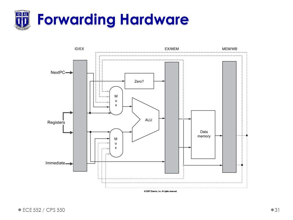 ECE 552 / CPS 55031 Forwarding Hardware
