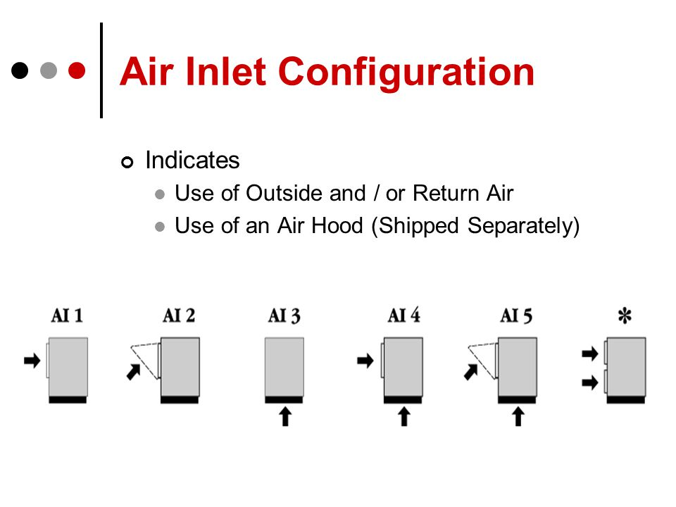 Air Inlet Configuration Indicates Use of Outside and / or Return Air Use of an Air Hood (Shipped Separately)