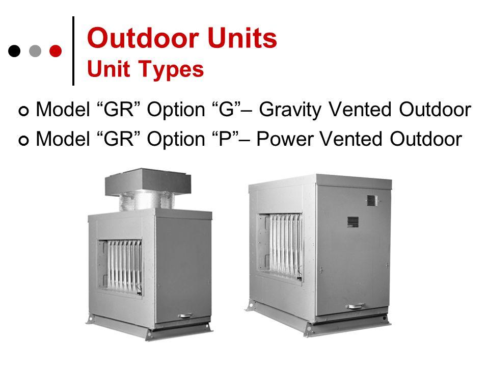 Indoor Units Unit Types Model GG – Power Vented Indoor