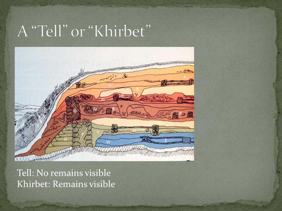 Tell: No remains visible Khirbet: Remains visible
