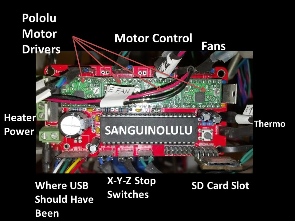 SANGUINOLULU X-Y-Z Stop Switches SD Card Slot Thermo Where USB Should Have Been Heater Power Fans Motor Control Pololu Motor Drivers