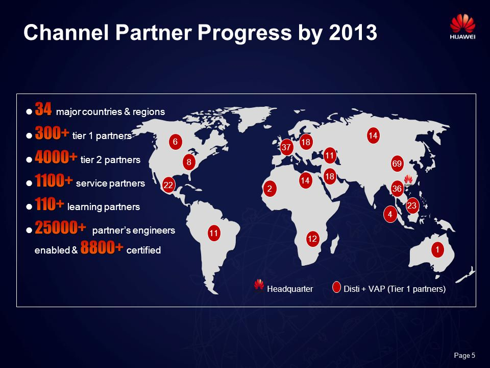 Page 5 Channel Partner Progress by 2013 Disti + VAP (Tier 1 partners)Headquarter 6 8 22 11 2 12 14 37 18 11 18 14 69 36 4 23 1