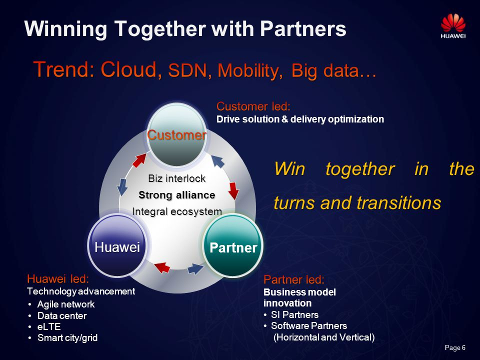 Page 6 Winning Together with Partners Biz interlock Strong alliance Integral ecosystem Huawei Partner Win together in the turns and transitions Agile network Data center eLTE Smart city/grid
