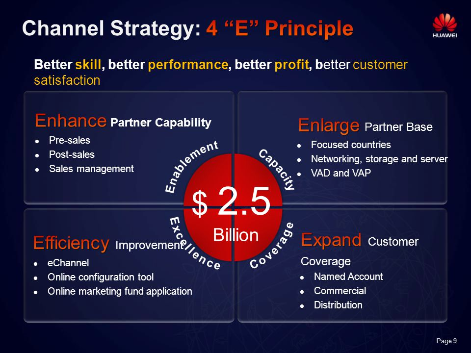Page 9 Better skill, better performance, better profit, better customer satisfaction $ 2.5 Billion