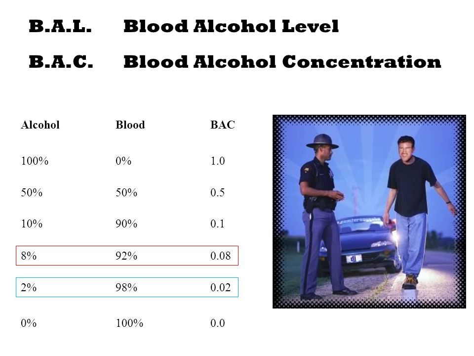 B.A.C.Blood Alcohol Concentration AlcoholBloodBAC 100%0%1.0 50%50%0.5 10%90%0.1 8%92%0.08 2%98%0.02 0%100%0.0 B.A.L.Blood Alcohol Level