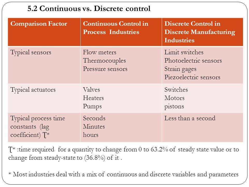 5.2 Continuous vs.