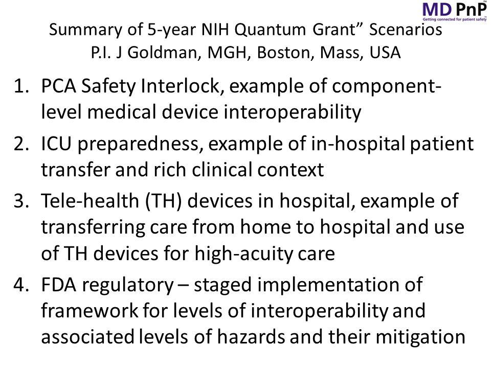 "Summary of 5-year NIH Quantum Grant"" Scenarios P.I. J Goldman, MGH, Boston, Mass, USA 1.PCA Safety Interlock, example of component- level medical devi"