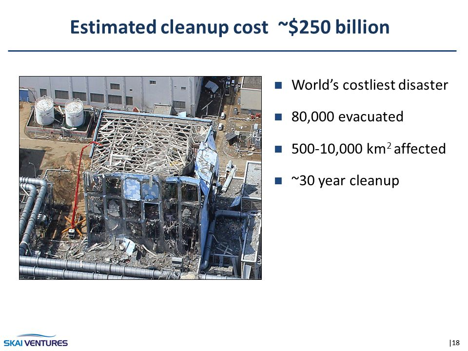 |18 Estimated cleanup cost ~$250 billion World's costliest disaster 80,000 evacuated 500-10,000 km 2 affected ~30 year cleanup