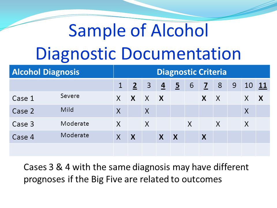 Sample of Alcohol Diagnostic Documentation Alcohol DiagnosisDiagnostic Criteria 1234567891011 Case 1XXXXXXXX Case 2XXX Case 3XXXXX Case 4XXXXX Severe Mild Moderate Cases 3 & 4 with the same diagnosis may have different prognoses if the Big Five are related to outcomes