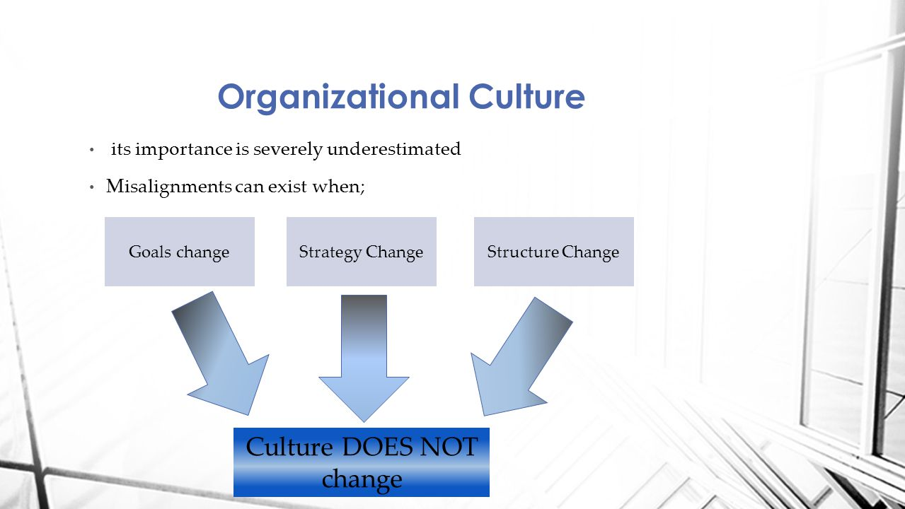CASE Example: Goal: Resource/Market type/Employee development goals Strategy: Focused Low- Cost Structure: Horizontal, decentralized Clan Culture