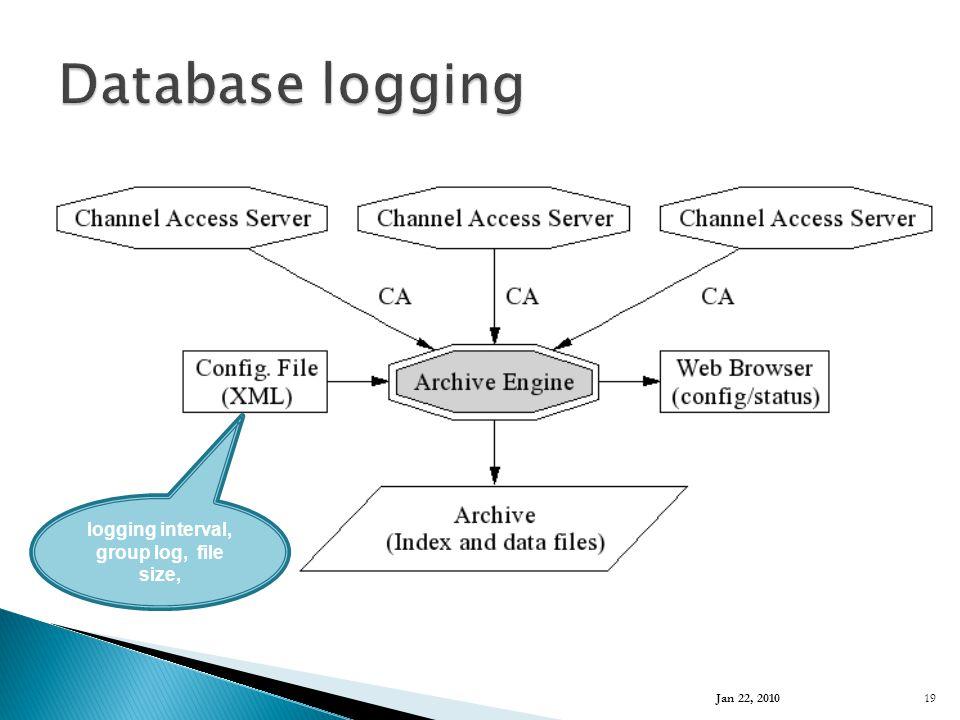 19 logging interval, group log, file size, Jan 22, 2010