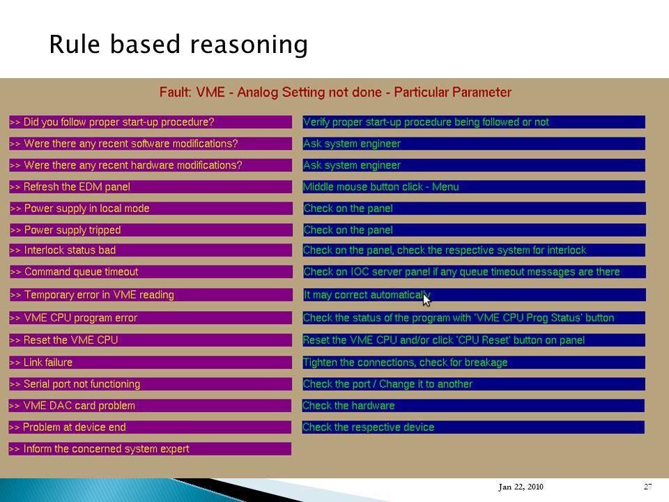 Rule based reasoning Jan 22, 2010 27