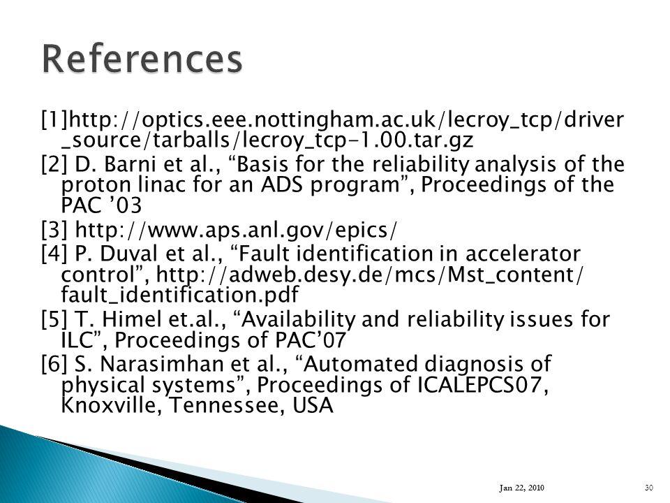 [1]http://optics.eee.nottingham.ac.uk/lecroy_tcp/driver _source/tarballs/lecroy_tcp-1.00.tar.gz [2] D.