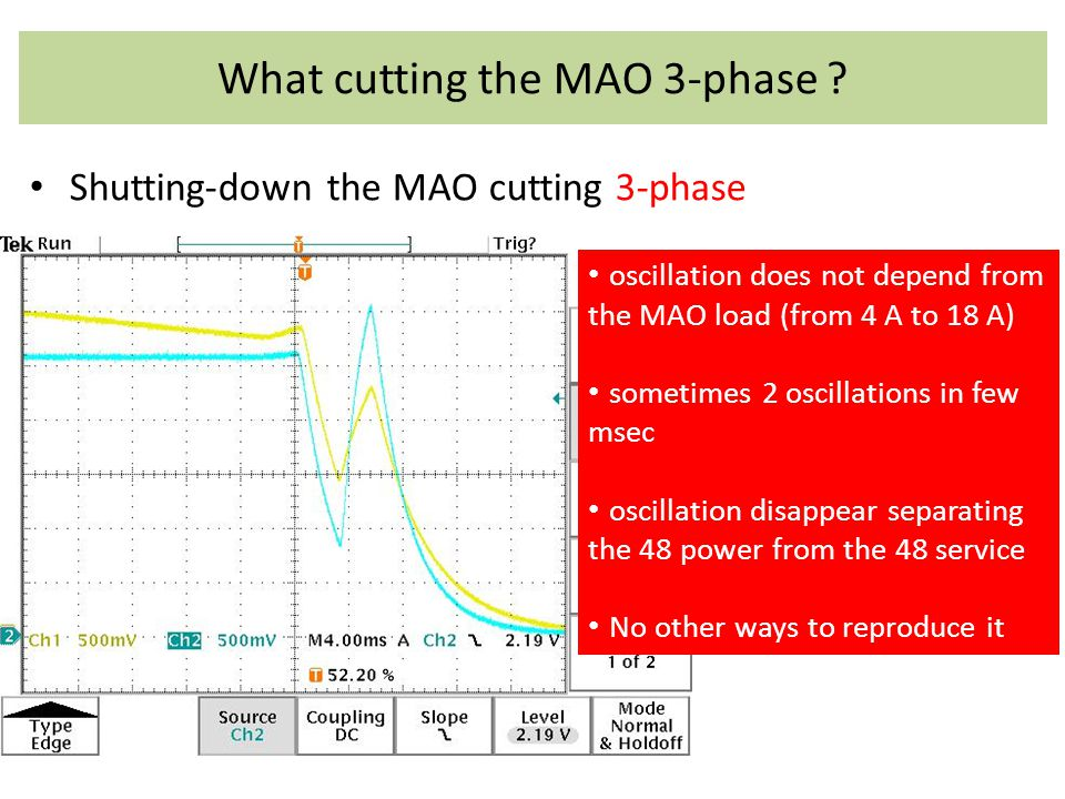 What cutting the MAO 3-phase .