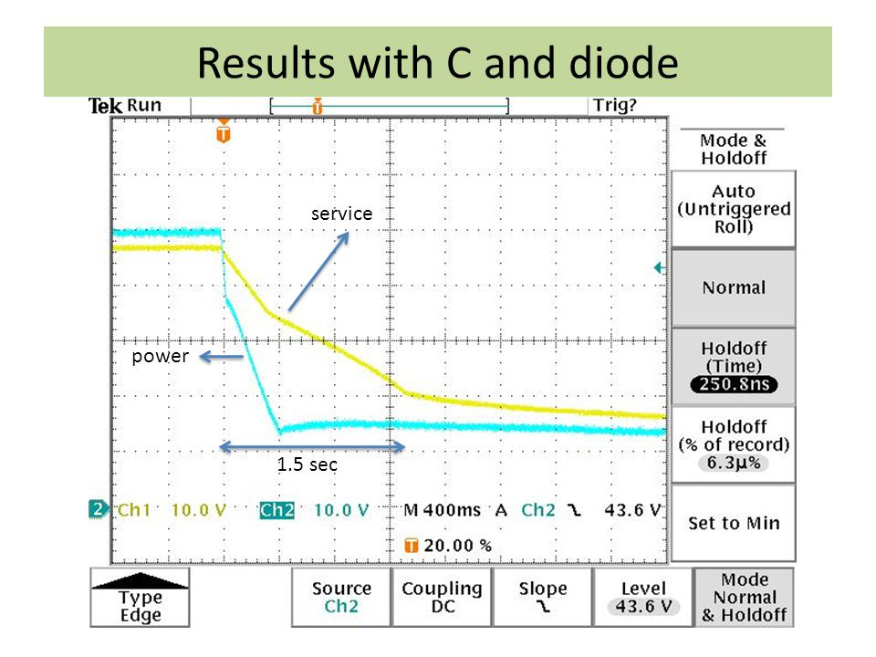 Results with C and diode power service 1.5 sec