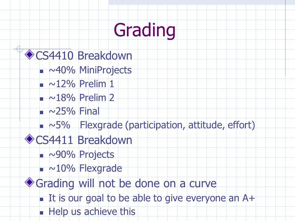 Grading CS4410 Breakdown ~40% MiniProjects ~12% Prelim 1 ~18% Prelim 2 ~25% Final ~5% Flexgrade (participation, attitude, effort) CS4411 Breakdown ~90