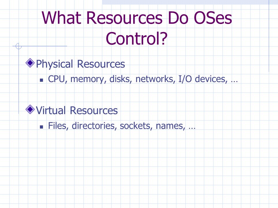 What Resources Do OSes Control.