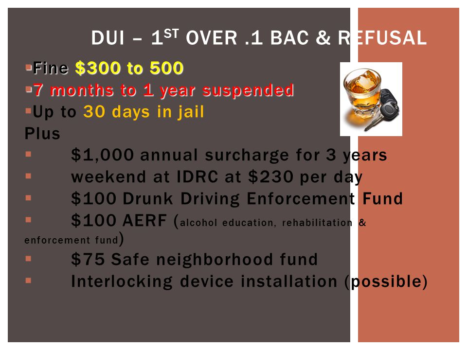  Fine $300 to 500  7 months to 1 year suspended  Up to 30 days in jail Plus  $1,000 annual surcharge for 3 years  weekend at IDRC at $230 per day  $100 Drunk Driving Enforcement Fund  $100 AERF ( alcohol education, rehabilitation & enforcement fund )  $75 Safe neighborhood fund  Interlocking device installation (possible) DUI – 1 ST OVER.1 BAC & REFUSAL