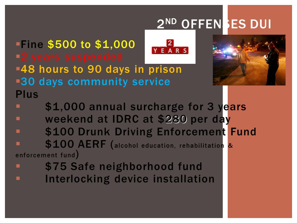  Fine $500 to $1,000  2 years suspended  48 hours to 90 days in prison  30 days community service Plus  $1,000 annual surcharge for 3 years 280  weekend at IDRC at $280 per day  $100 Drunk Driving Enforcement Fund  $100 AERF ( alcohol education, rehabilitation & enforcement fund )  $75 Safe neighborhood fund  Interlocking device installation 2 ND OFFENSES DUI