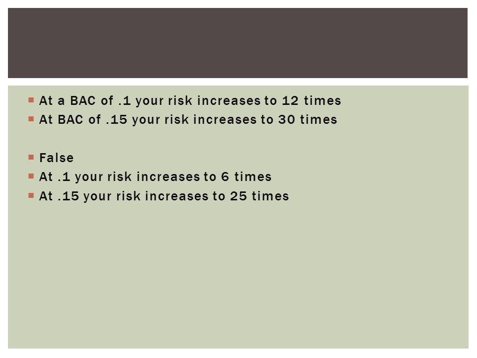  At a BAC of.1 your risk increases to 12 times  At BAC of.15 your risk increases to 30 times  False  At.1 your risk increases to 6 times  At.15 your risk increases to 25 times