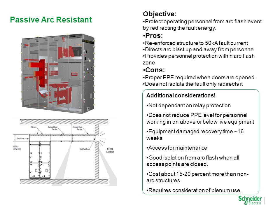Passive Arc Resistant Objective: Protect operating personnel from arc flash event by redirecting the fault energy.