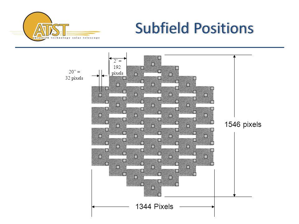 Subfield PositionsSubfield Positions 2' = 192 pixels 20 = 32 pixels 1546 pixels 1344 Pixels