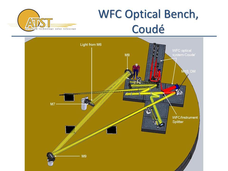 Wavefront Correction Coudé CT Optical Bench aO AO DM (M10) M5 CV