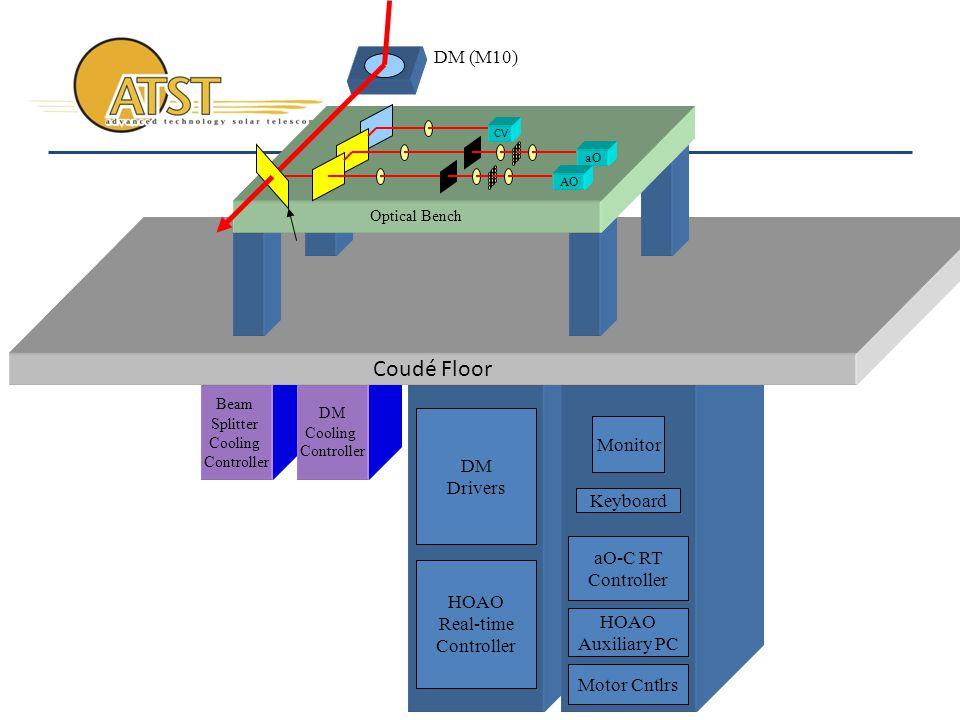 10 Wavefront Sensor Point Source Extended Source 20x20 pixels 200x200 pixels