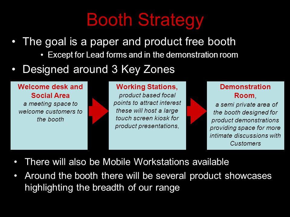 Booth Strategy The goal is a paper and product free booth Except for Lead forms and in the demonstration room Designed around 3 Key Zones Working Stat