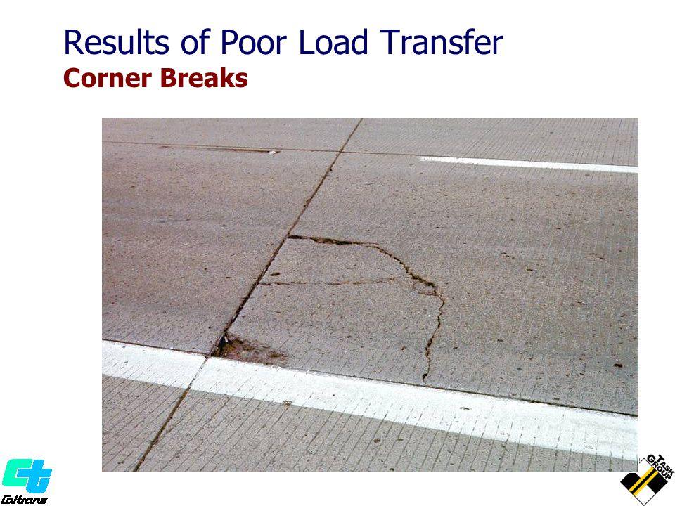 Results of Poor Load Transfer Corner Breaks