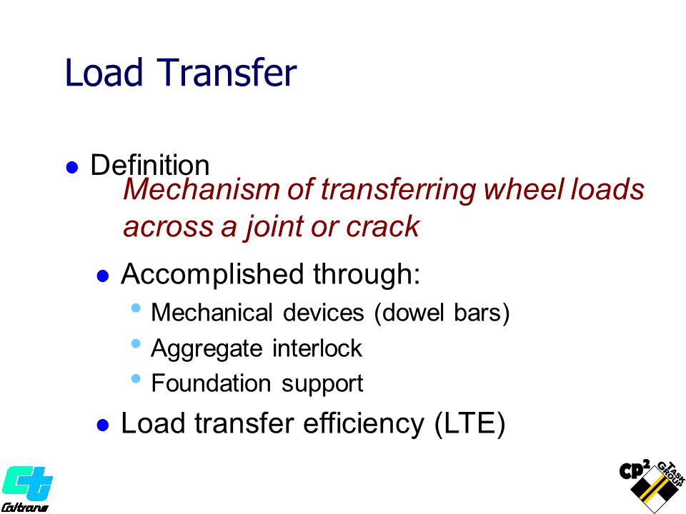 Load Transfer (continued) Wheel Load Leave SlabApproach Slab 0% Load Transfer Direction of Traffic Wheel Load Leave SlabApproach Slab 100% Load Transfer Direction of Traffic